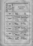 05_Almanah_1898_page_646