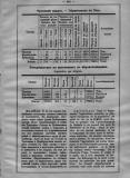 08_Almanah_1898_page_949