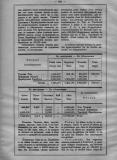 09_Almanah_1898_page_950