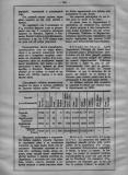 11_ Almanah_1898_page_952