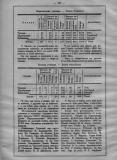 13_Almanah_1898_page_954