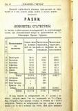 "сп. ""Домашен Учител"", 1889г., кн. 3 , стр. 42"