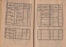"""Алманах на гимназия """"Йосиф Броз Тито"""", 1946/47,стр. 12-13, Цариброд"""