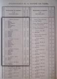 1893-та г.,преброяване на населението, община Цариброд