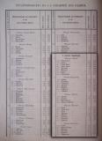 1893-та г., преброяване на населението, околия Цариброд