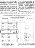 1901-ва г., статистически данни за стари и нови околии, Цариброд
