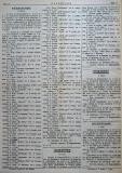 """в-к """"Цариброд"""", 1901, бр. 10, стр. 4"""