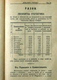 "сп. ""Домашен Учител"", 1889г., кн. 1, стр. 39"
