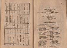 """Алманах на гимназия """"Йосиф Броз Тито"""", 1946/47,стр. 54-55, Цариброд"""