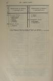 1911-та г., Наименование на общини, Софийски окръг, Цариброд